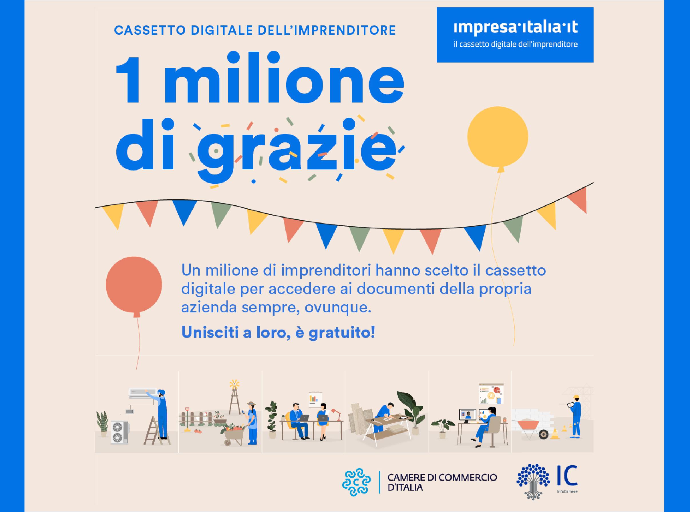 12.000 aziende lucane hanno aderito al Cassetto Digitale dell'imprenditore. In Italia sono 1 milione